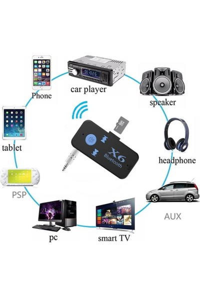 Blueway X6 Bluetooth Müzik Alıcısı 3.5mm Aux Adaptör Araç Kiti 3 İn 1