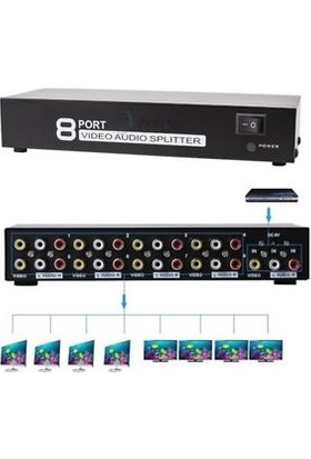 Geo Plus 8 Port Video Audio Splinter