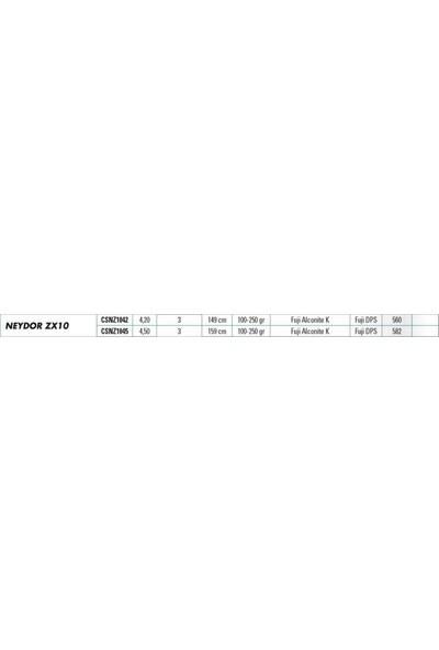 Yuki Neydor Zx10 420Cm 100 250Gr Atarlı Surf Kamış