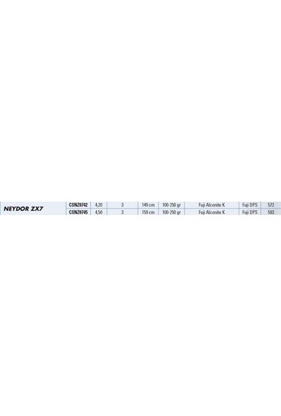 Yuki Neydor Zx7 420Cm 100 250Gr Atarlı Surf Kamış