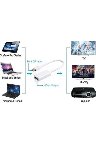 Kuvars Mini Displayport To HDMI Çevirici Dönüştürücü