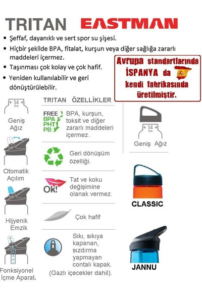 Laken Laken Tritan Şişe 0,45 Litre Summer Collection Lkoe Tn4