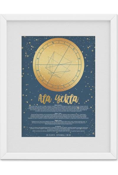 Bebeloji Yorumlu Astrolojik Doğum Haritası