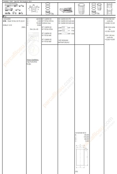 Mahle Piston Segman Std 82 Mm Fiat Doblo 1.9D Mah 009 79 00