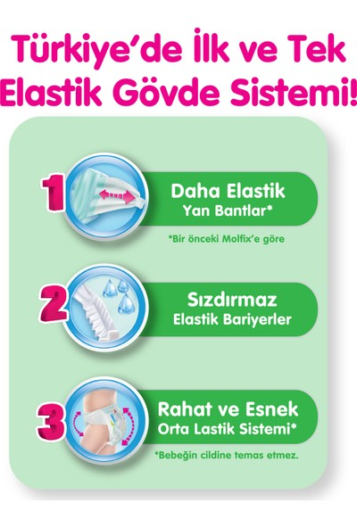 Molfix Bebek Bezi 5+ Beden Junior Plus Fırsat Paketi 44 Adet