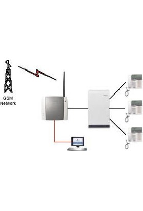 Ericsson G35 Fct Cihazı Tüm Operatörle Çalışan Wireless Terminal