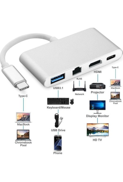 Mobitell Type-C To Gigabit Ethernet 4K HDMI USB 3.0 Dönüştürücü (MBL-45720)