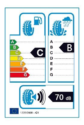 Lassa 175/65 R14 82H Greenways Oto Lastik (Üretim Yılı: 2020)