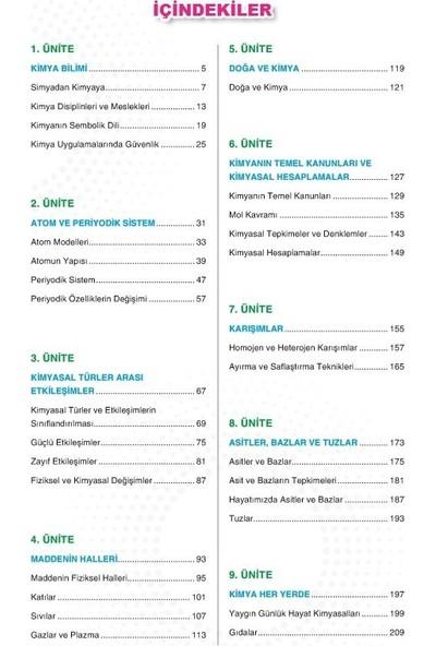 Ens Yayıncılık Tyt Kimya Destek Soru Bankası - Dudu Armağan