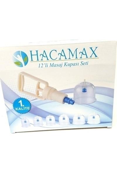Hacamax Hacamak Makinası