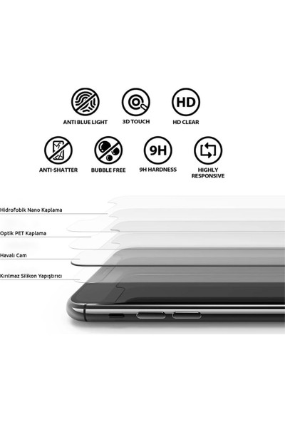 Etech General Mobile Discovery Elite E7 Glass Ekran Koruyucu