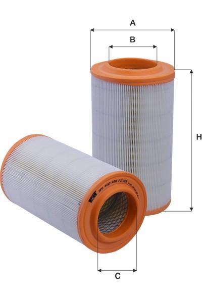 Real Filter Citroen Jumper Iıı Tüm Modeller (2006-) Hava Filtresi-1444.Qt-1444.Qv-1444.Sq-1444.Qx-C17237-Lx2059-Ar316/1-Ch0115