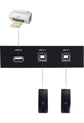 OEM Manuel Seçmeli USB Switch 2 Port