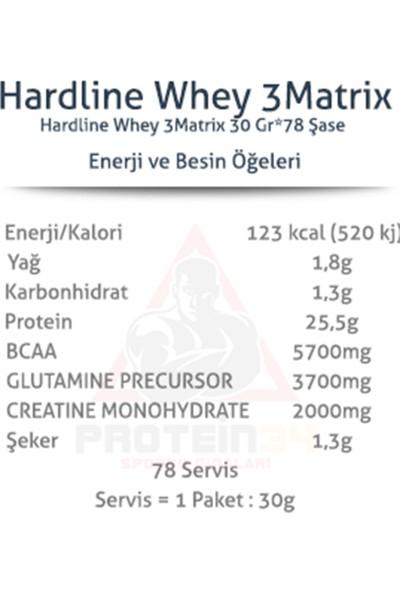 Hardline Nutrition Whey 3 Matrix 30 gr Tek Kullanımlık 78 Şase 4 Aromalı