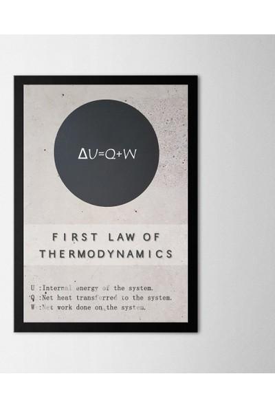 Polnight First Law Of Thermodynamics Çerçeveli Poster