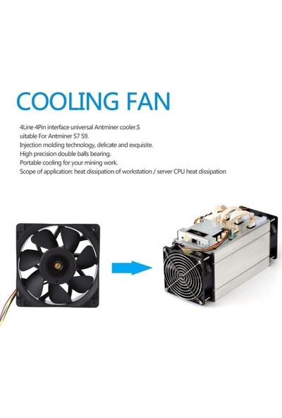 Delta DC12V 2.70A Madenci Antminer Bitmain S7 S9 4pin 120 mm Fan