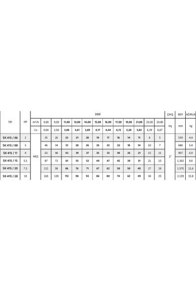 İmpo Sk 415/15 5.5hp Motora Uygun Technoplast Başlıklı Kademe