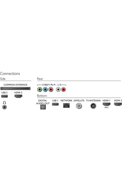 "Philips 65PUS6504/12 65"" 165 4K Ultra HD LED Smart TV"