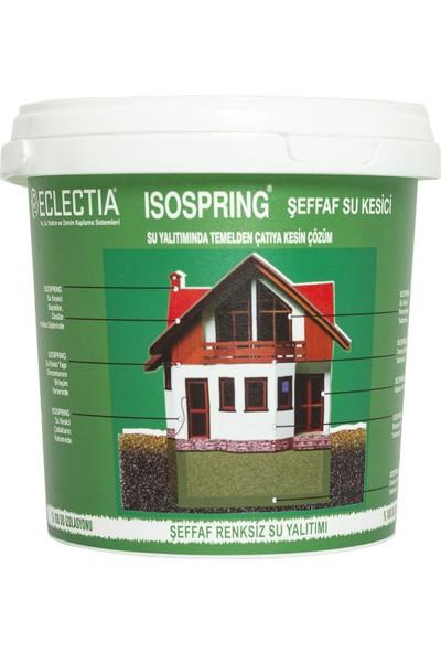 Eclectia Isospring Şeffaf Su Kesici 1 kg