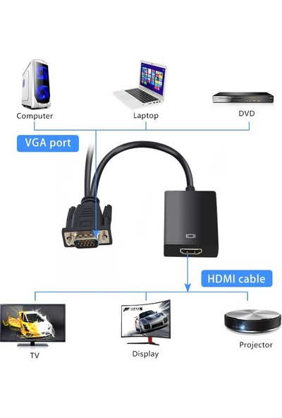 OEM VGA To HDMI Çevirici VGA + Audio To HDMI Converter