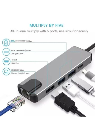 CoverZone Type-C To 4K HDMI Hub 5in1 RJ45 Lan 2 x USB 3.0 Type-C Port