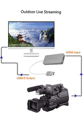 Oem Hd Video Capture USB 3.0 + Typc Video Capture HDMI Kaydedici