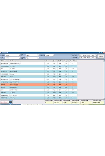 Uht Bilişim Barkodlu Hırdavat ve Nalburiye Satış Programı (Temel Paket)