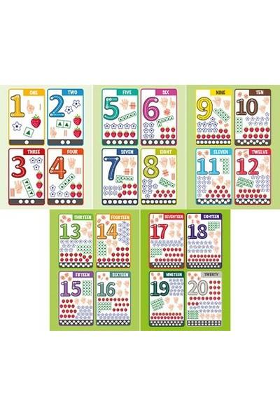 Üze Matematik Posterleri Sayılar İngilizce