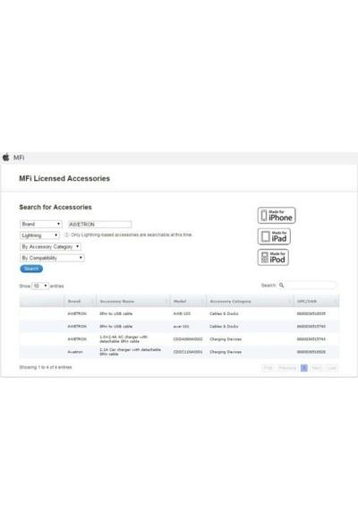 Awetron Apple Lisanslı iPhone iPad Awe-101 Hızlı Şarj – Data Lightning Kablosu