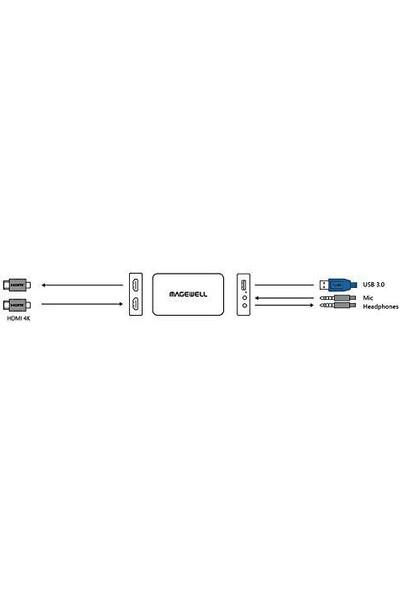 Magewell HDMI Görüntü Yakalama Cihazı