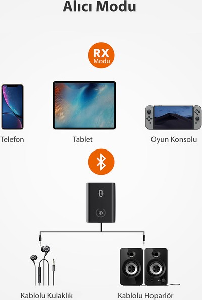 TaoTronics TT-BA07 Bluetooth Stereo Ses Müzik Alıcı/Verici 2'si 1 arada Adaptör (Çift Cihaz Desteği)