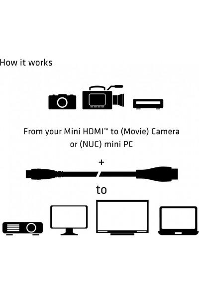 Club 3D M/M 3.28FT Mini Hdmı-Hdmı 2.0 Görüntü Kablosu 1m CAC-1350