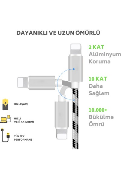 MEAN Apple iPhone USB Lightning Hızlı Data Örgülü Şarj Kablosu Üçlü Avantaj PAKET 1,2,3 Metre