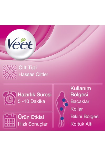 Veet Sprey Set- Hassas + Normal