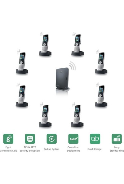 Yealınk W53P SIP Dect Baz - Telsiz Telefon