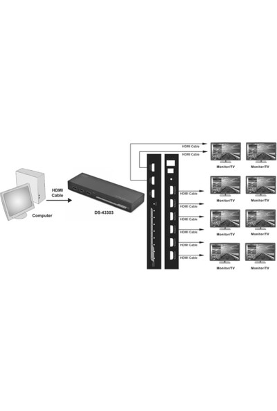 Dıgıtus DS-43303 8 Port 4K UHD/30Hz Full 3D HDMI Çoklayıcı