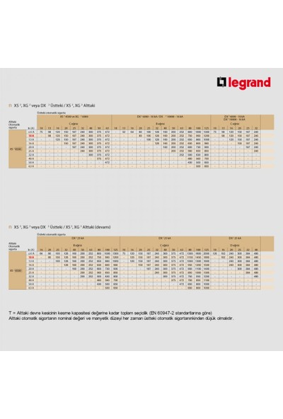 Legrand Monofaze 1 x 25A C Tipi Otomatik Sigorta 4,5 ka 403331