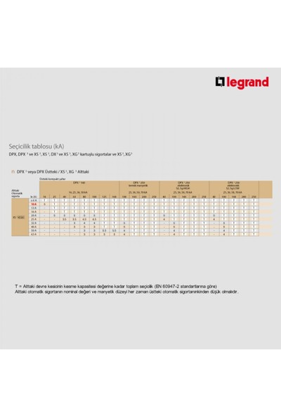 Legrand Monofaze 1 x 63A B Tipi Otomatik Sigorta 4,5 ka 403334