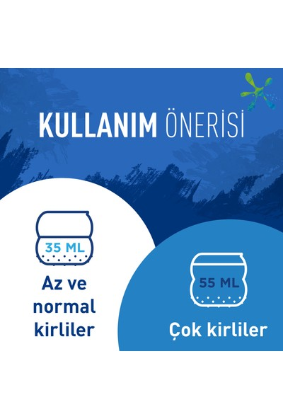 Omo Ultra Konsantre Sıvı Deterjan Active Fresh 910 ml