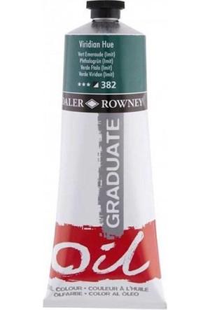 Daler Rowney Yağlı Boyalar ve Fiyatları - Hepsiburada.com - Sayfa 3