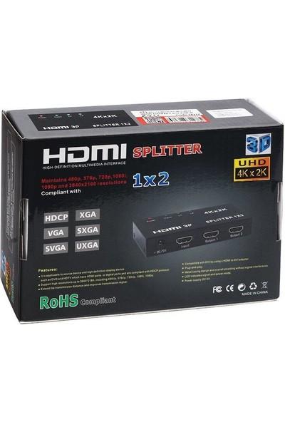 Powermaster 1x2 HDMI Splitter 2port 1080P