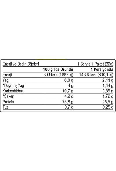 West Nutrition Whey Protein Tozu 72 Şase 4 Mix - Bcaa 500 gr Yeşil Elma Aromalı