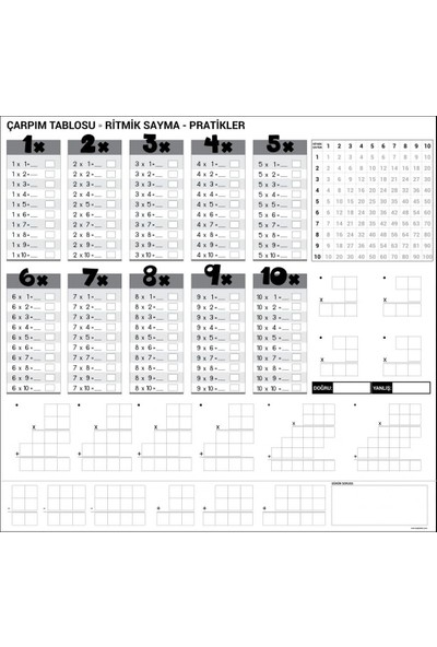Evbuya Çarpım Tablosu Askıllı Kağıt Tahta