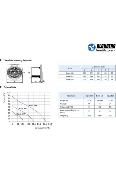 Blauberg Bravo 150 T Zaman Ayarlı Plastik Banyo Fanı 305 M3H