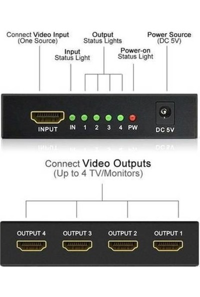 Polotech 4port Full Hd 4K 1x4 HDMI Splitter