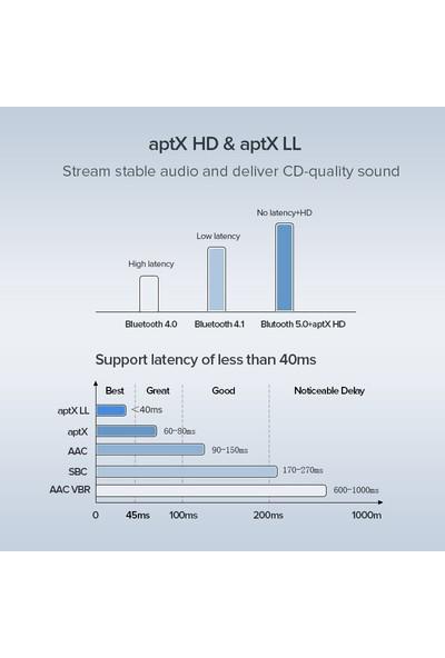Ugreen CM144 Bluetooth Ses Adaptörü 5.0 Ver. Au Alıcı (Rx) Verici (Tx)