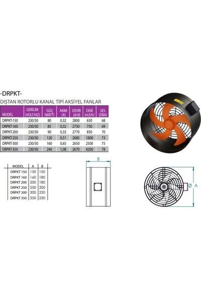 Fanex DRPKT-350 Yuvarlak Kanal Tipi Aksiyel Fan