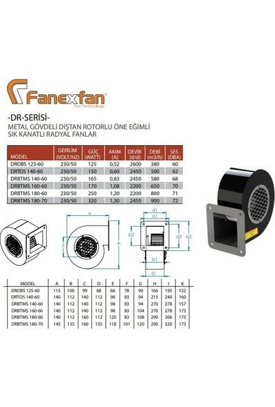 Fanex Drbtms 180-60 Dıştan Rotorlu Sac Gövdeli Salyangoz Fan