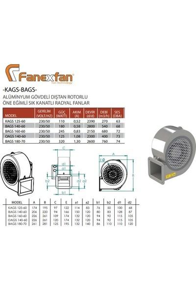 Fanex Bags 160-60 Dıştan Rotorlu Alüminyum Gövdeli Salyangoz Fan