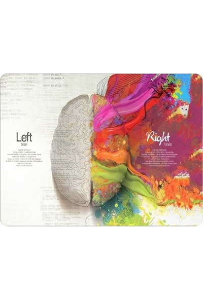 Wuw Right And Left Side Of Brain Mouse Pad